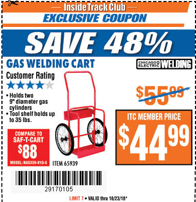 photograph regarding Stihl Coupon Printable identify Discount coupons for gasoline - Costom controler