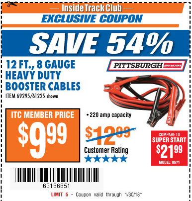 Cable gauge coupon