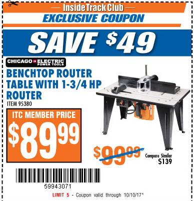 Harbor freight tools coupon database free coupons 25 percent off harbor freight itc coupon benchtop router table with 1 34 hp router lot itc benchtop router table with 1 34 hp router lot no 95380 expired 101017 keyboard keysfo Image collections