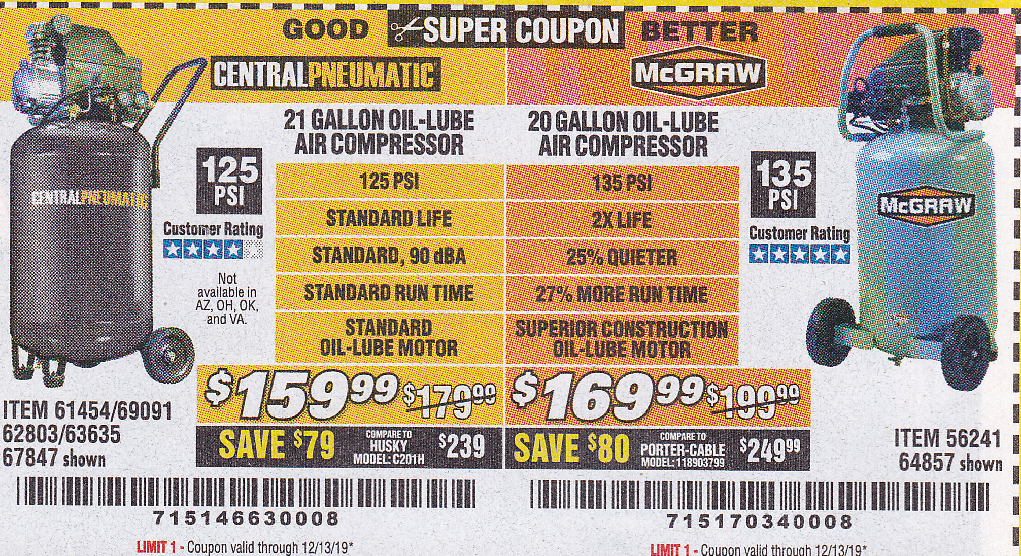 Harbor Freight MCGRAW 20 GALLON, 135 PSI OIL-LUBE AIR COMPRESSOR coupon