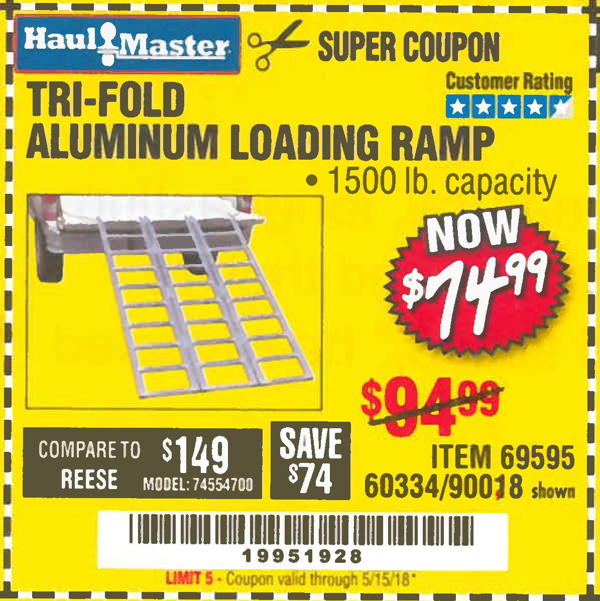 Discount ramp coupons