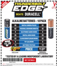 Harbor Freight Coupon THUNDERBOLT EDGE ALKALINE PLUS BATTERIES, AA, AAA - 18PK Lot No. 64490 Expired: 7/7/19 - $6.99