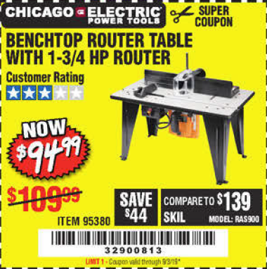 www.hfqpdb.com - BENCHTOP ROUTER TABLE WITH 1-3/4 HP ROUTER Lot No. 95380