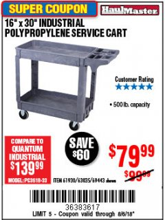 "Harbor Freight Coupon 16"" x 30"" TWO SHELF INDUSTRIAL POLYPROPYLENE SERVICE CART Lot No. 61930/92865/69443 Expired: 8/6/18 - $79.99"